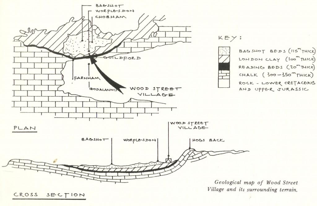 Geological map of Wood Street Village